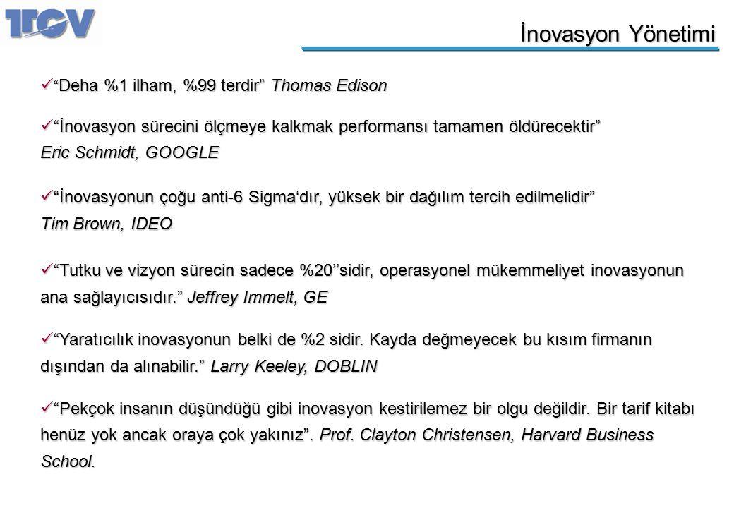 "İnovasyon Yönetimi "" Deha %1 ilham, %99 terdir"" Thomas Edison "" Deha %1 ilham, %99 terdir"" Thomas Edison ""İnovasyon sürecini ölçmeye kalkmak performan"