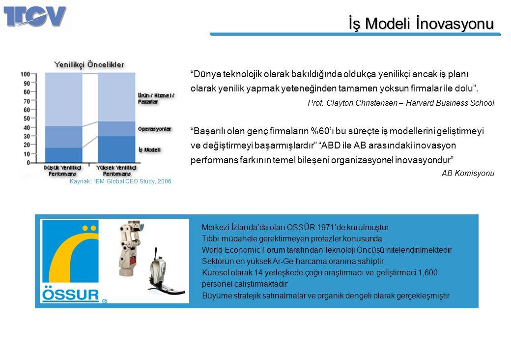 """İş Modeli İnovasyonu Kaynak : IBM Global CEO Study, 2006 """"Dünya teknolojik olarak bakıldığında oldukça yenilikçi ancak iş planı olarak yenilik yapmak"""