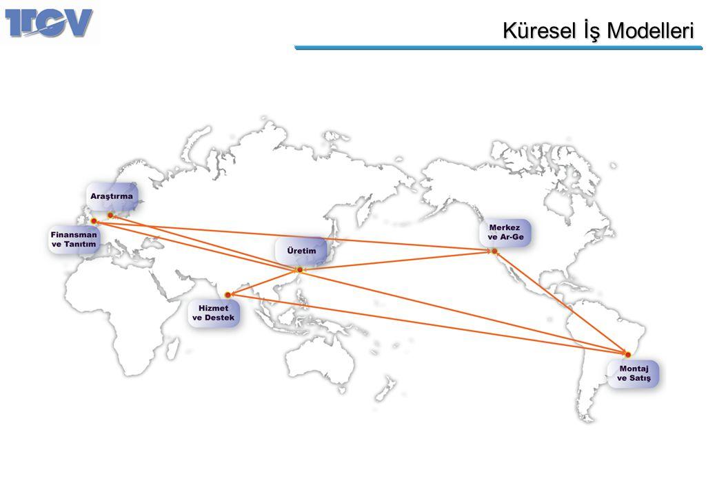 Küresel İş Modelleri