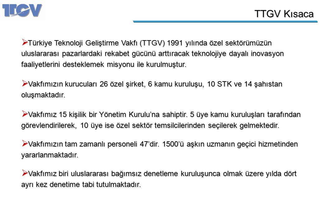 TTGV Kısaca  Türkiye Teknoloji Geliştirme Vakfı (TTGV) 1991 yılında özel sektörümüzün uluslararası pazarlardaki rekabet gücünü arttıracak teknolojiye