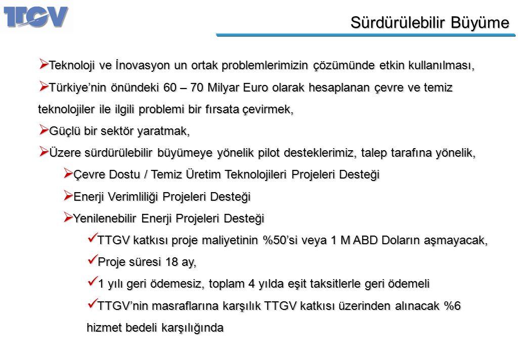 Sürdürülebilir Büyüme  Teknoloji ve İnovasyon un ortak problemlerimizin çözümünde etkin kullanılması,  Türkiye'nin önündeki 60 – 70 Milyar Euro olar