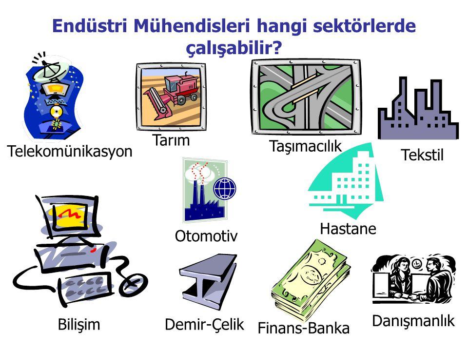 Endüstri Mühendisleri hangi sektörlerde çalışabilir? Telekomünikasyon Tarım Bilişim Demir-Çelik Finans-Banka Danışmanlık Taşımacılık Tekstil Hastane O