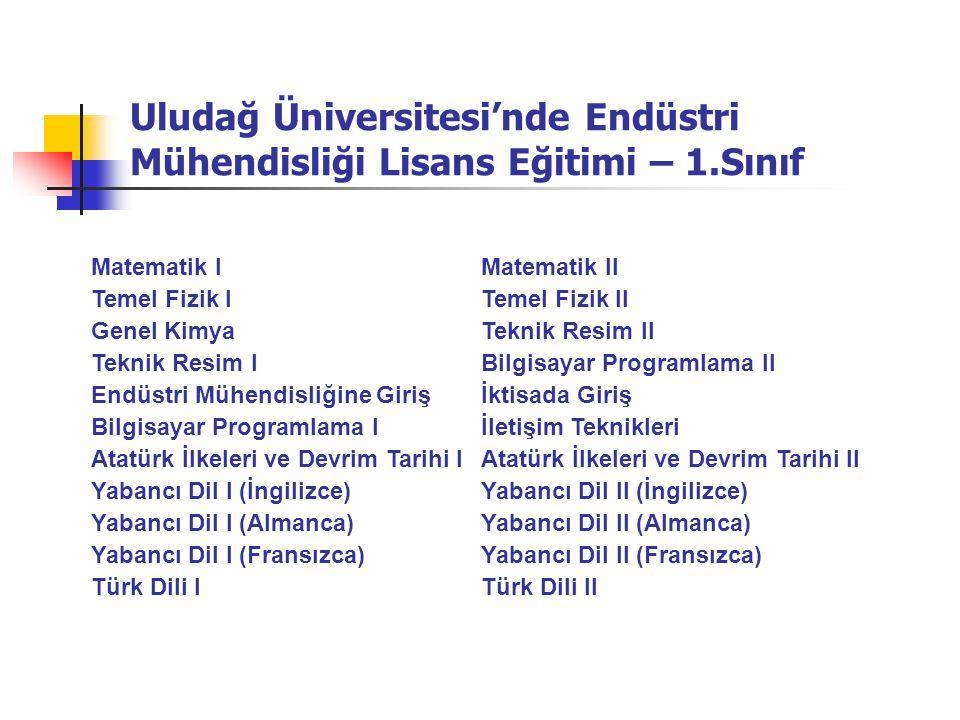 Uludağ Üniversitesi'nde Endüstri Mühendisliği Lisans Eğitimi – 1.Sınıf Matematik IMatematik II Temel Fizik ITemel Fizik II Genel KimyaTeknik Resim II