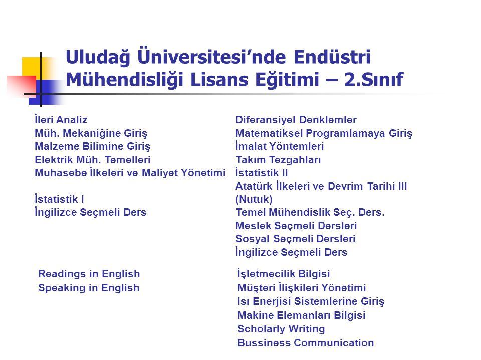 Uludağ Üniversitesi'nde Endüstri Mühendisliği Lisans Eğitimi – 2.Sınıf İleri AnalizDiferansiyel Denklemler Müh. Mekaniğine GirişMatematiksel Programla