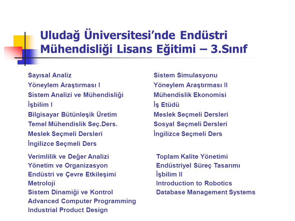 Uludağ Üniversitesi'nde Endüstri Mühendisliği Lisans Eğitimi – 3.Sınıf Sayısal AnalizSistem Simulasyonu Yöneylem Araştırması IYöneylem Araştırması II
