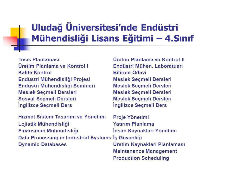 Uludağ Üniversitesi'nde Endüstri Mühendisliği Lisans Eğitimi – 4.Sınıf Tesis PlanlamasıÜretim Planlama ve Kontrol II Üretim Planlama ve Kontrol IEndüs