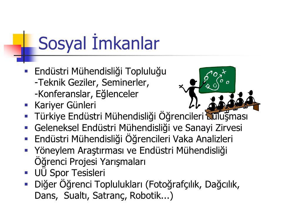  Endüstri Mühendisliği Topluluğu -Teknik Geziler, Seminerler, -Konferanslar, Eğlenceler  Kariyer Günleri  Türkiye Endüstri Mühendisliği Öğrencileri
