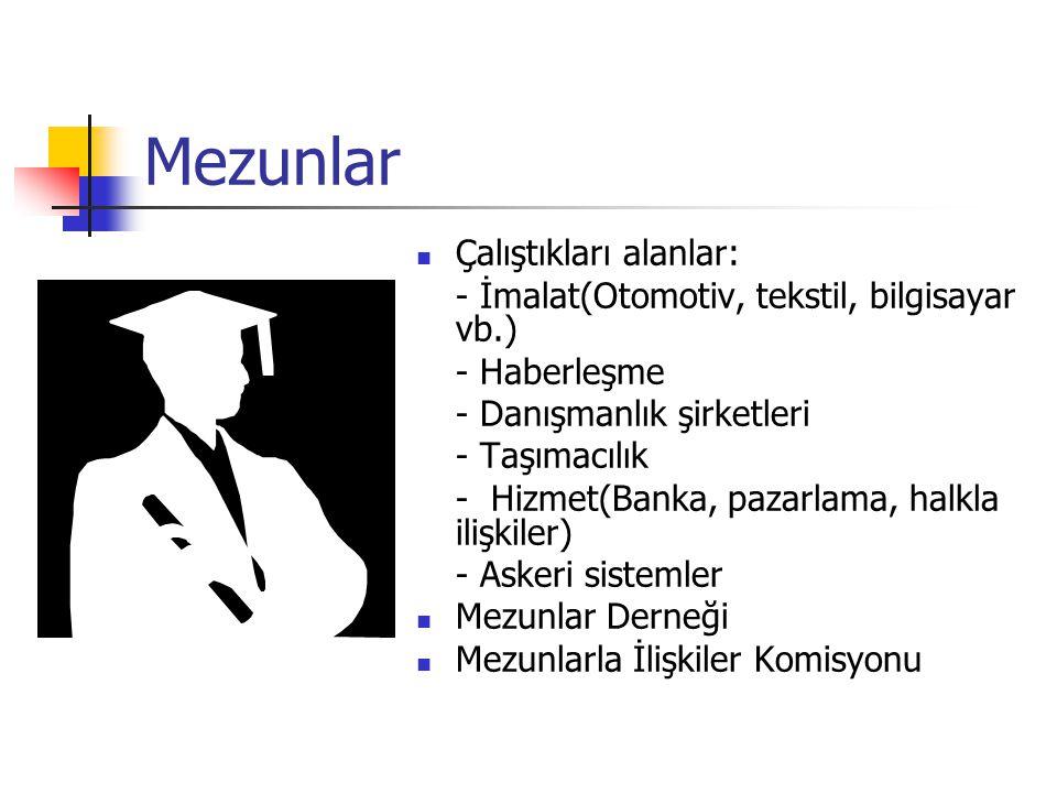 Mezunlar Çalıştıkları alanlar: - İmalat(Otomotiv, tekstil, bilgisayar vb.) - Haberleşme - Danışmanlık şirketleri - Taşımacılık - Hizmet(Banka, pazarla