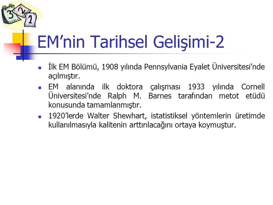 EM'nin Tarihsel Gelişimi-2 İlk EM Bölümü, 1908 yılında Pennsylvania Eyalet Üniversitesi'nde açılmıştır. EM alanında ilk doktora çalışması 1933 yılında
