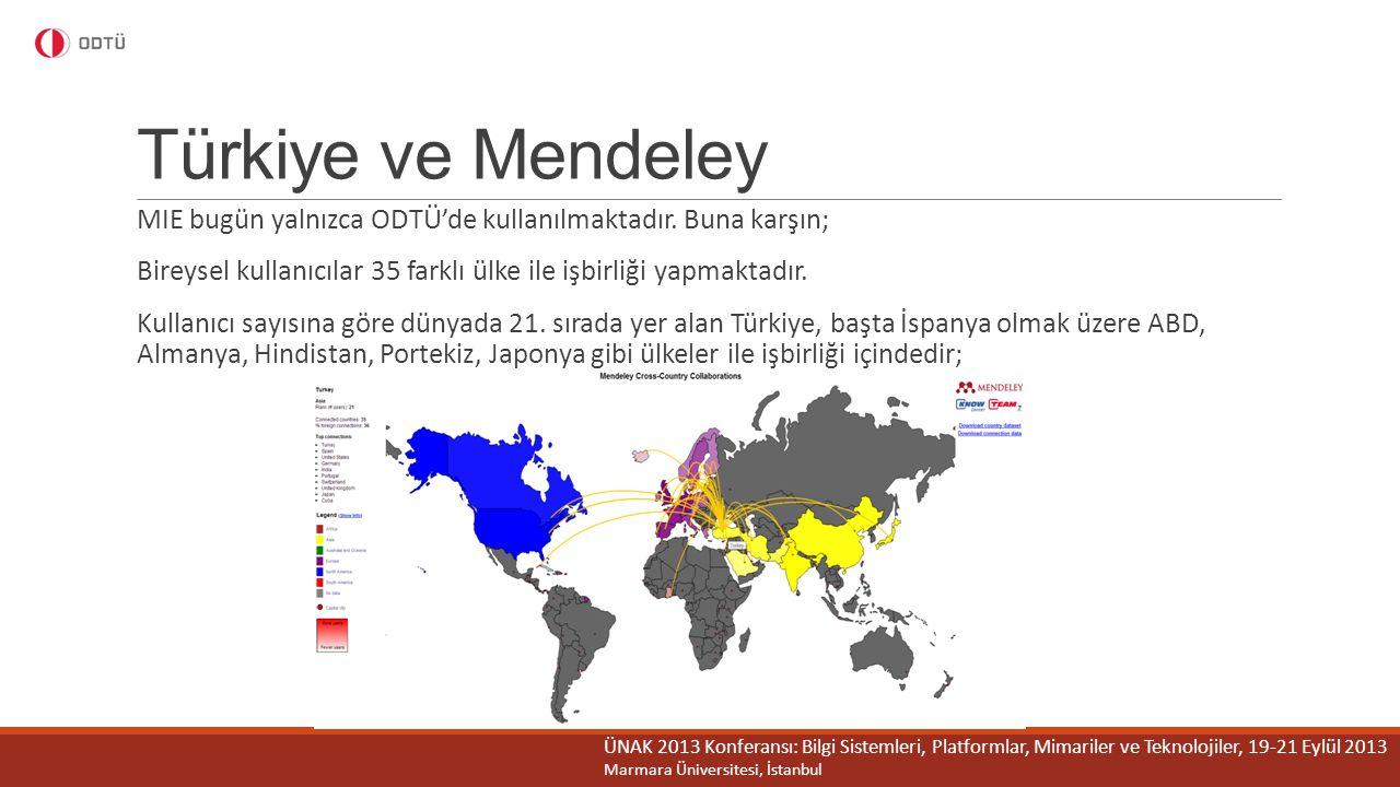 Türkiye ve Mendeley MIE bugün yalnızca ODTÜ'de kullanılmaktadır. Buna karşın; Bireysel kullanıcılar 35 farklı ülke ile işbirliği yapmaktadır. Kullanıc