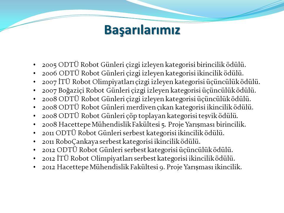 Yönetim Topluluğumuz 2012-2013 dönemi itibariyle 22 kişilik bir ekip tarafından yönetilmektedir.