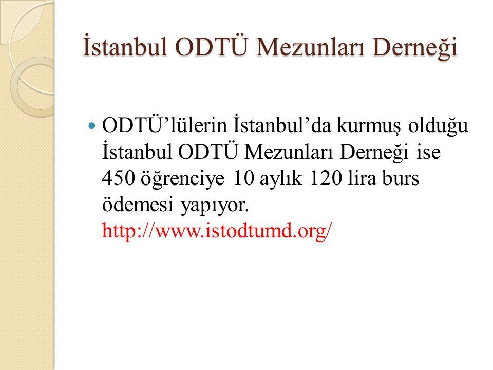 İstanbul ODTÜ Mezunları Derneği ODTÜ'lülerin İstanbul'da kurmuş olduğu İstanbul ODTÜ Mezunları Derneği ise 450 öğrenciye 10 aylık 120 lira burs ödemes