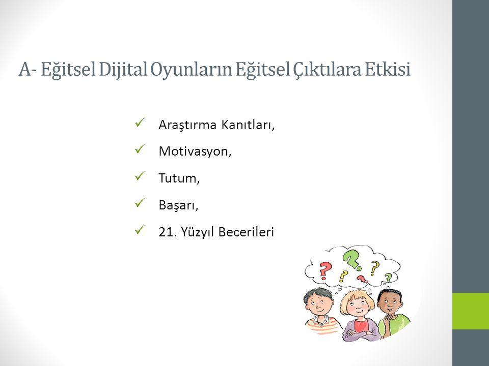 A- Eğitsel Dijital Oyunların Eğitsel Çıktılara Etkisi Araştırma Kanıtları, Motivasyon, Tutum, Başarı, 21.