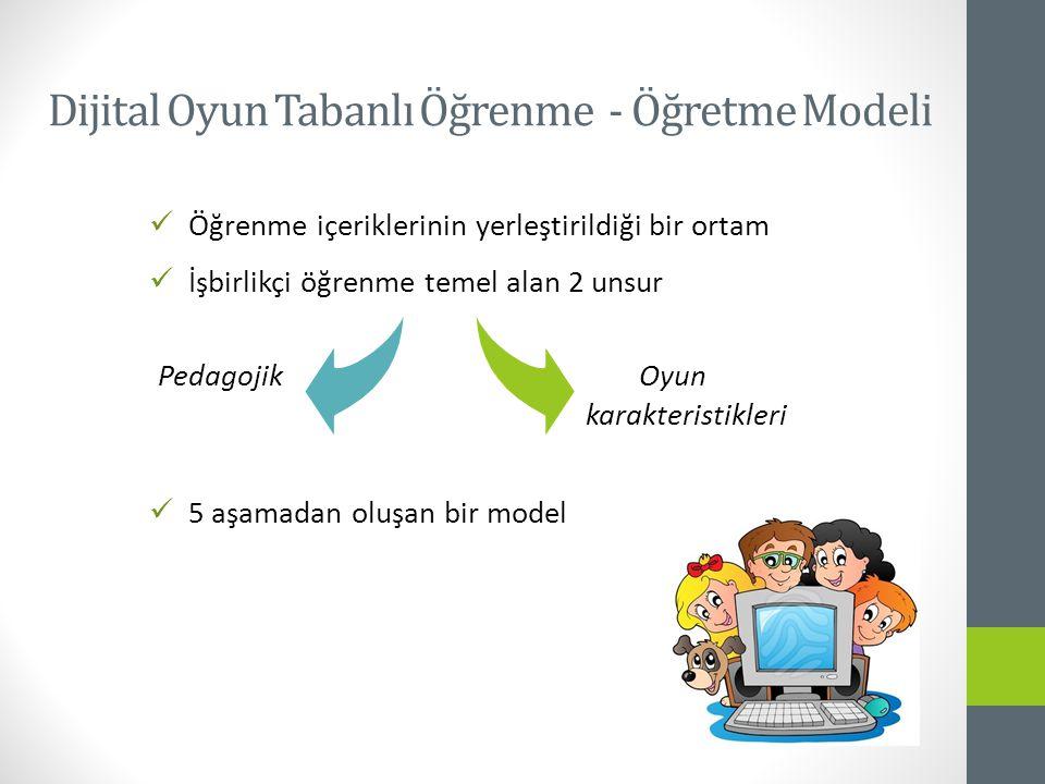 Öğrenme içeriklerinin yerleştirildiği bir ortam İşbirlikçi öğrenme temel alan 2 unsur 5 aşamadan oluşan bir model Dijital Oyun Tabanlı Öğrenme - Öğretme Modeli Pedagojik Oyun karakteristikleri