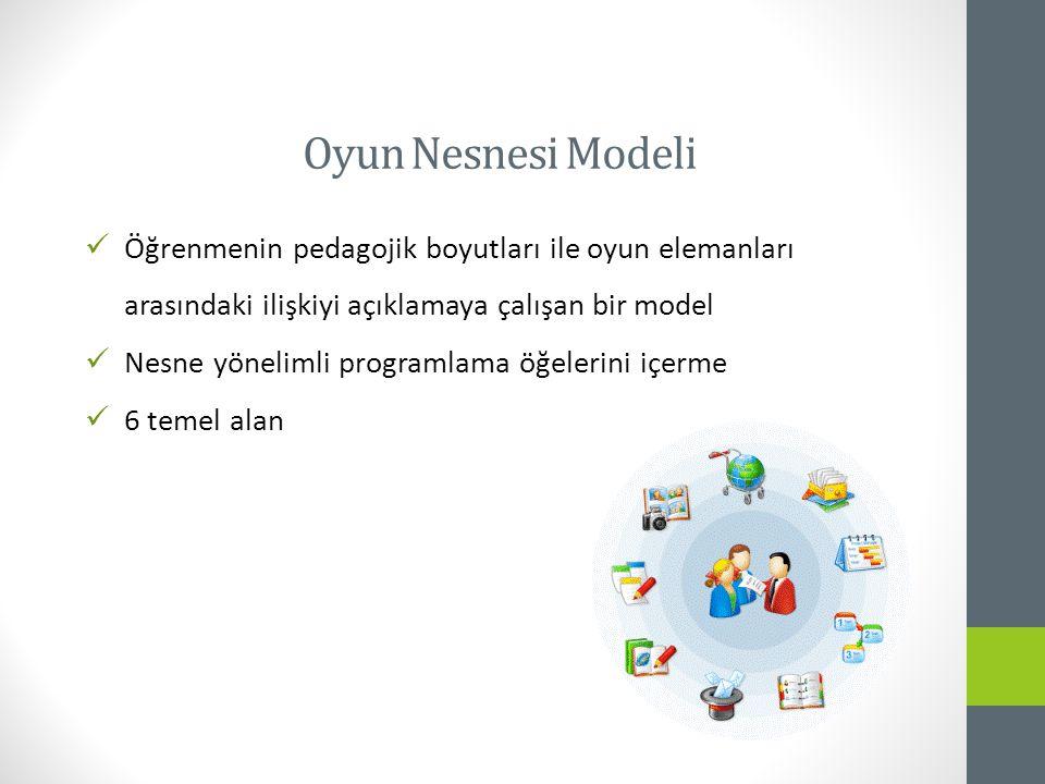 Öğrenmenin pedagojik boyutları ile oyun elemanları arasındaki ilişkiyi açıklamaya çalışan bir model Nesne yönelimli programlama öğelerini içerme 6 temel alan Oyun Nesnesi Modeli