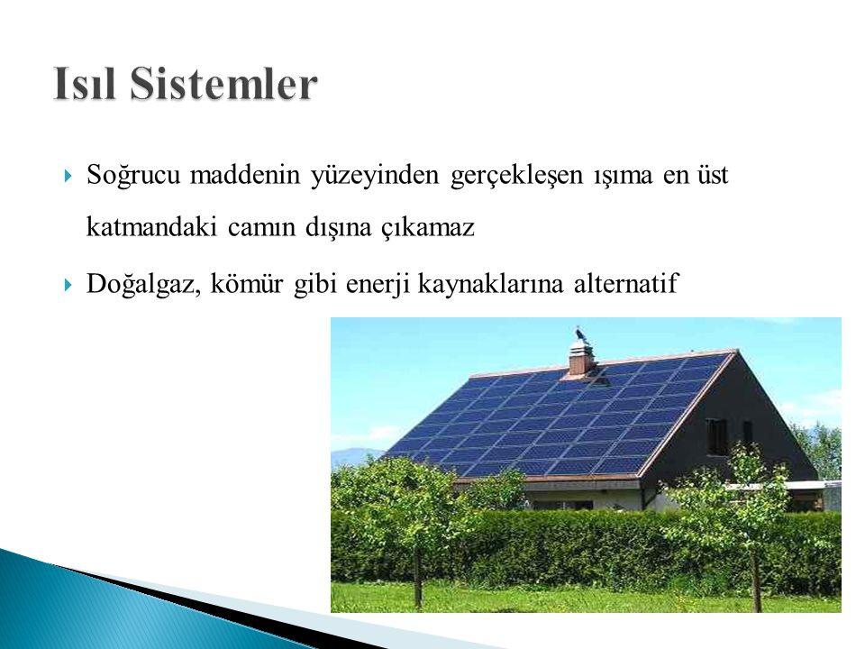  Soğrucu maddenin yüzeyinden gerçekleşen ışıma en üst katmandaki camın dışına çıkamaz  Doğalgaz, kömür gibi enerji kaynaklarına alternatif