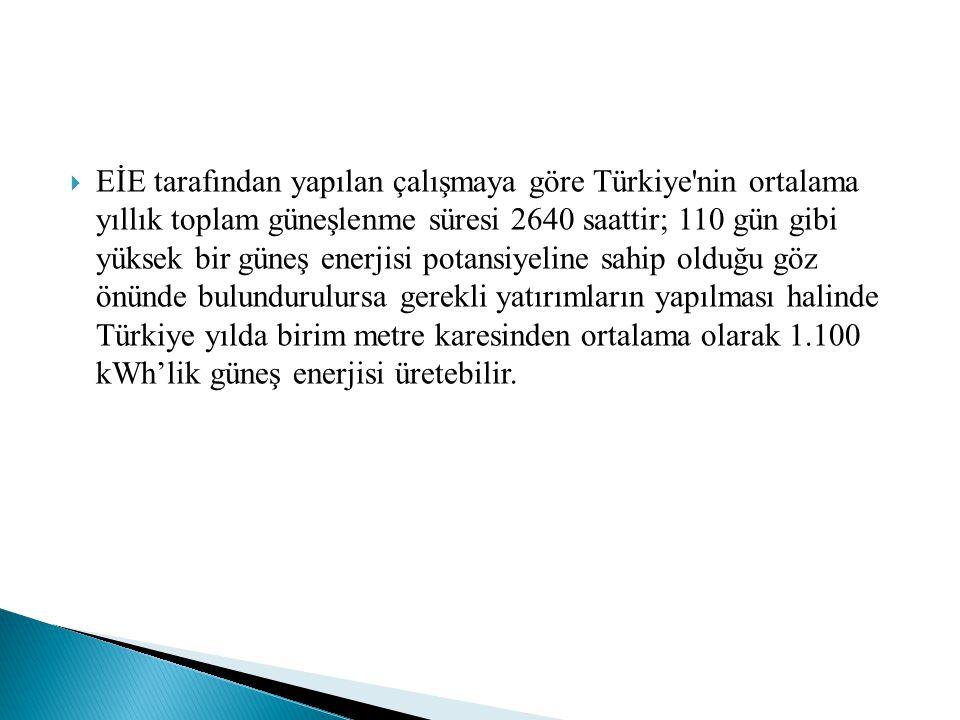  EİE tarafından yapılan çalışmaya göre Türkiye'nin ortalama yıllık toplam güneşlenme süresi 2640 saattir; 110 gün gibi yüksek bir güneş enerjisi pota