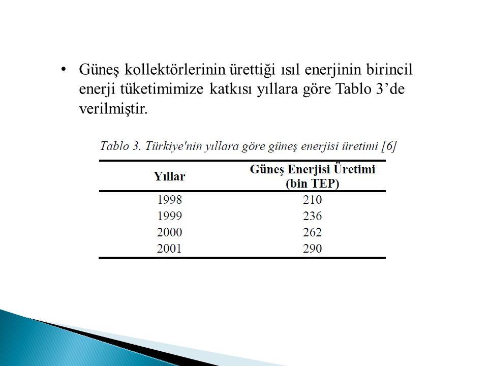 Güneş kollektörlerinin ürettiği ısıl enerjinin birincil enerji tüketimimize katkısı yıllara göre Tablo 3'de verilmiştir.