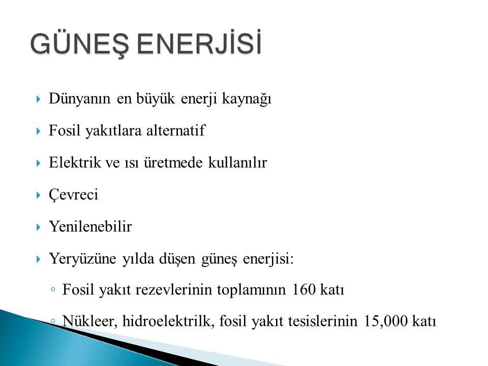  Dünyanın en büyük enerji kaynağı  Fosil yakıtlara alternatif  Elektrik ve ısı üretmede kullanılır  Çevreci  Yenilenebilir  Yeryüzüne yılda düşe