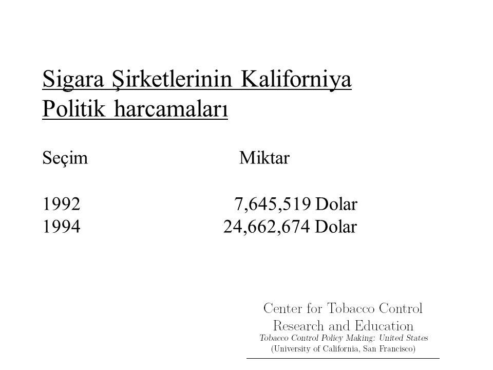 Sigara Şirketlerinin Kaliforniya Politik harcamaları SeçimMiktar 1992 7,645,519 Dolar 1994 24,662,674 Dolar