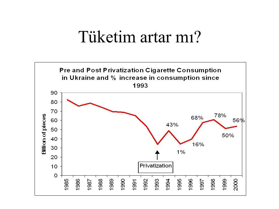 Tüketim artar mı?