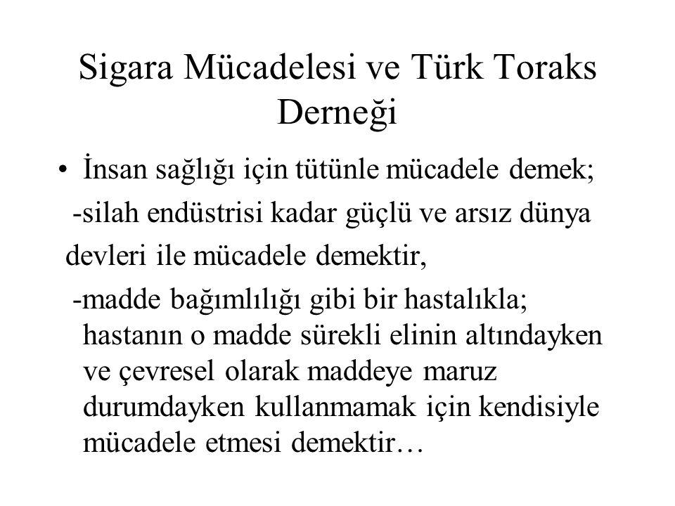 Sigara Mücadelesi ve Türk Toraks Derneği İnsan sağlığı için tütünle mücadele demek; -silah endüstrisi kadar güçlü ve arsız dünya devleri ile mücadele