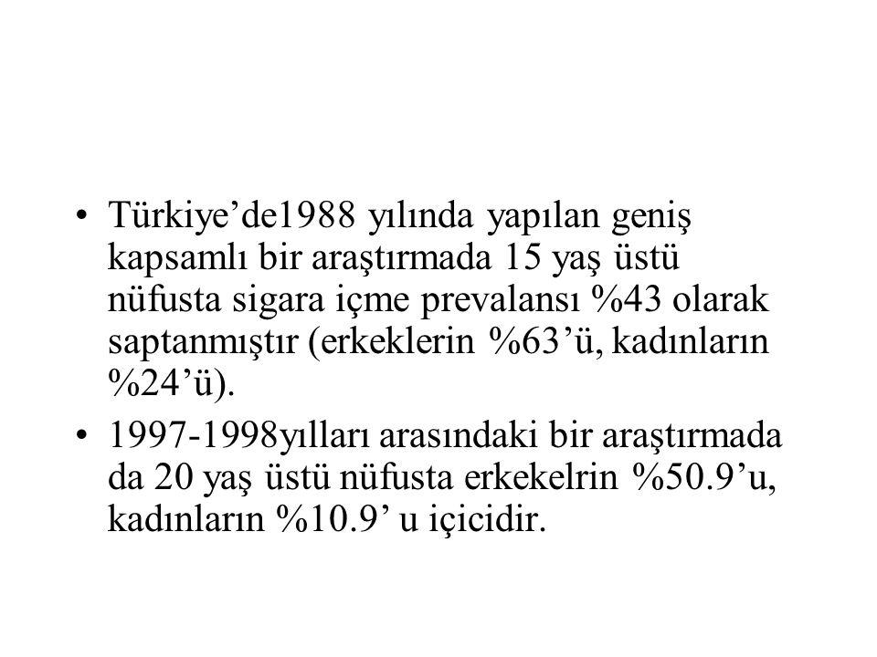 Türkiye'de1988 yılında yapılan geniş kapsamlı bir araştırmada 15 yaş üstü nüfusta sigara içme prevalansı %43 olarak saptanmıştır (erkeklerin %63'ü, ka