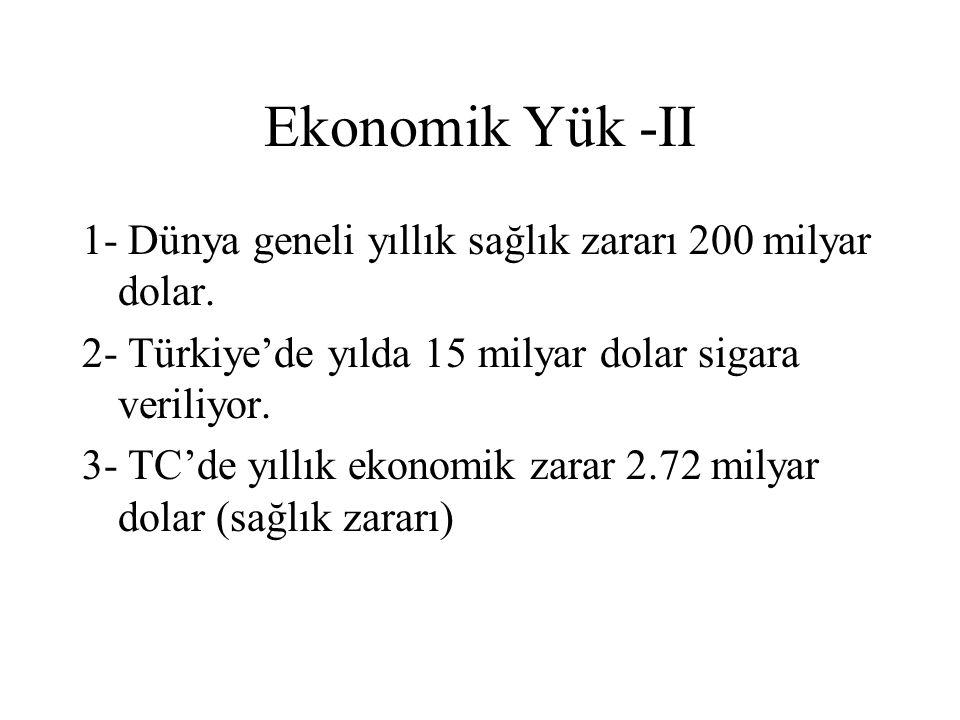 Ekonomik Yük -II 1- Dünya geneli yıllık sağlık zararı 200 milyar dolar. 2- Türkiye'de yılda 15 milyar dolar sigara veriliyor. 3- TC'de yıllık ekonomik