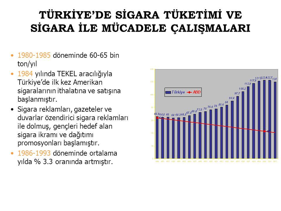 TÜRKİYE'DE SİGARA TÜKETİMİ VE SİGARA İLE MÜCADELE ÇALIŞMALARI 1980-1985 döneminde 60-65 bin ton/yıl 1984 yılında TEKEL aracılığıyla Türkiye'de ilk kez