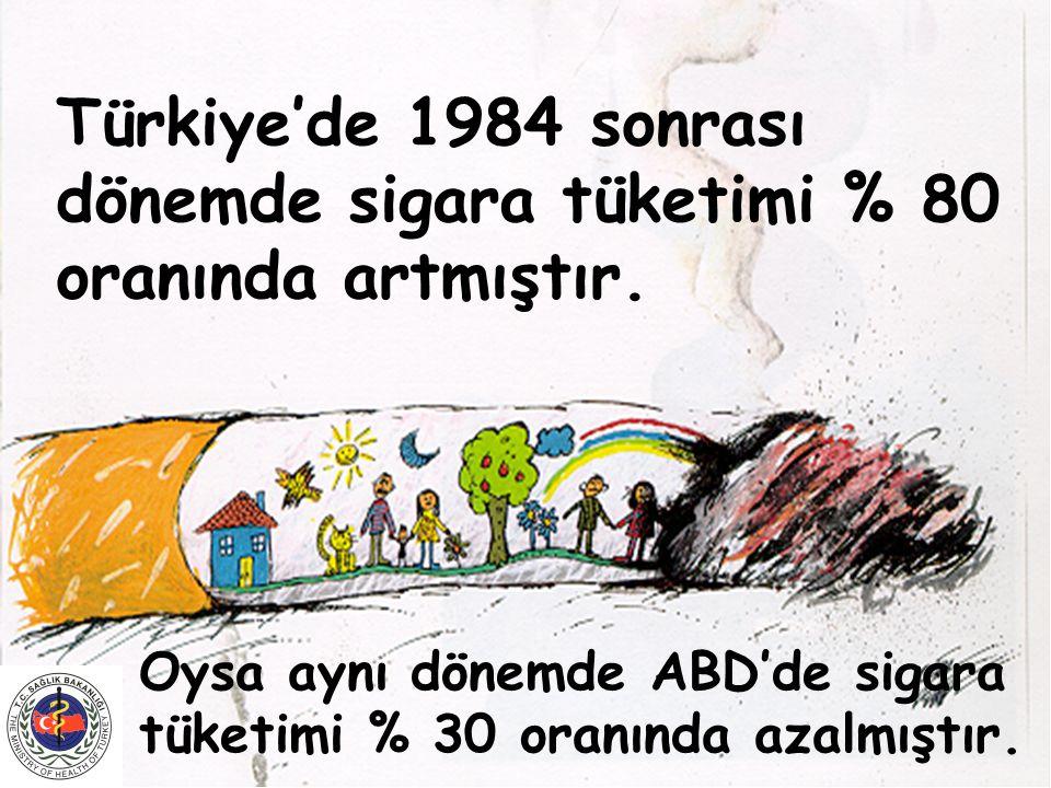 Türkiye'de 1984 sonrası dönemde sigara tüketimi % 80 oranında artmıştır. Oysa aynı dönemde ABD'de sigara tüketimi % 30 oranında azalmıştır.