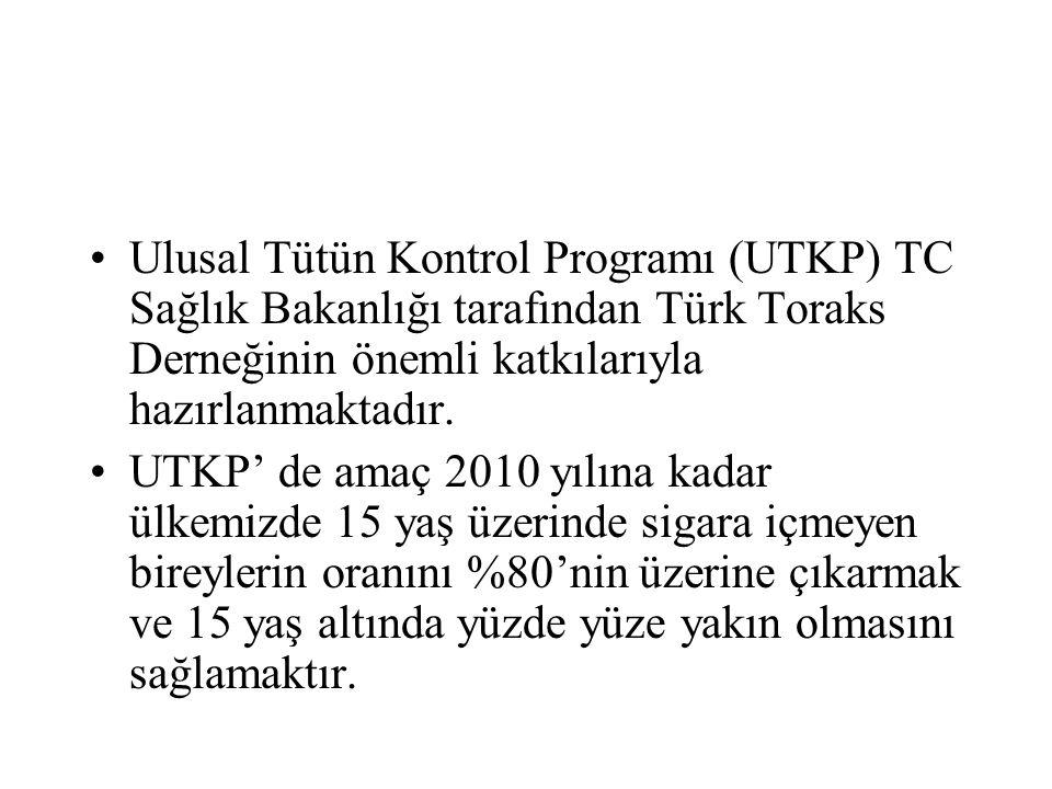 Ulusal Tütün Kontrol Programı (UTKP) TC Sağlık Bakanlığı tarafından Türk Toraks Derneğinin önemli katkılarıyla hazırlanmaktadır. UTKP' de amaç 2010 yı