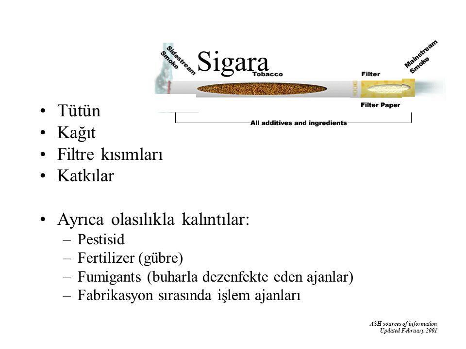Sigara Tütün Kağıt Filtre kısımları Katkılar Ayrıca olasılıkla kalıntılar: –Pestisid –Fertilizer (gübre) –Fumigants (buharla dezenfekte eden ajanlar)