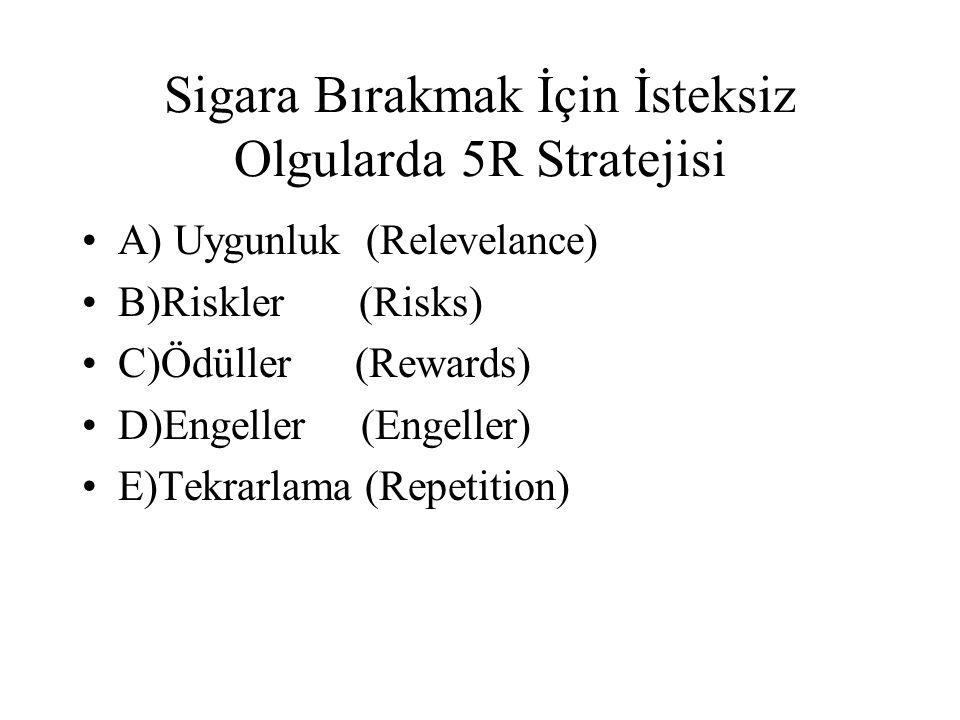 Sigara Bırakmak İçin İsteksiz Olgularda 5R Stratejisi A) Uygunluk (Relevelance) B)Riskler (Risks) C)Ödüller (Rewards) D)Engeller (Engeller) E)Tekrarla