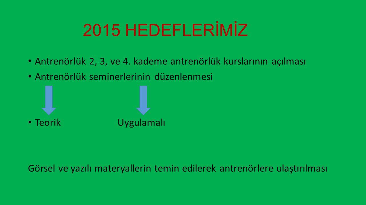 2015 HEDEFLERİMİZ Antrenörlük 2, 3, ve 4.