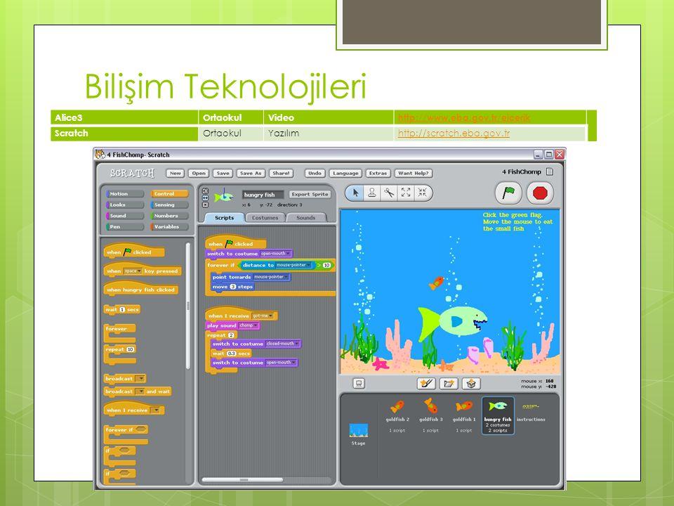 Bilişim Teknolojileri Alice3OrtaokulVideohttp://www.eba.gov.tr/eicerik Scratch OrtaokulYazılımhttp://scratch.eba.gov.tr