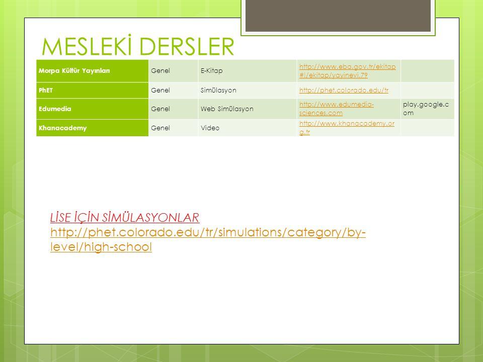 MESLEKİ DERSLER Morpa Kültür Yayınları GenelE-Kitap http://www.eba.gov.tr/ekitap #!/ekitap/yayinevi,79 PhET GenelSimülasyonhttp://phet.colorado.edu/tr