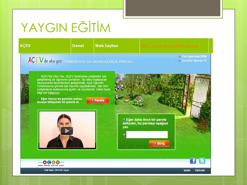 YAYGIN EĞİTİM AÇEVGenelWeb Sayfasıhttp://www.acevdeokuyaz.org