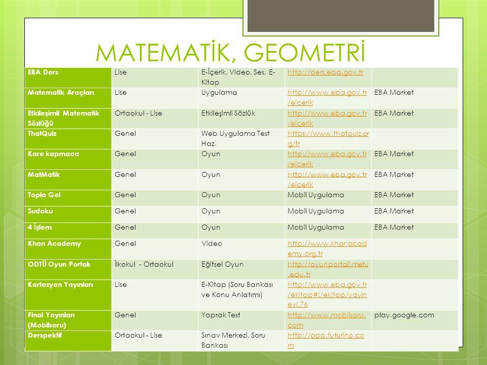MATEMATİK, GEOMETRİ EBA Ders Lise E-İçerik, Video, Ses, E- Kitap http://ders.eba.gov.tr Matematik Araçları LiseUygulama http://www.eba.gov.tr /eicerik