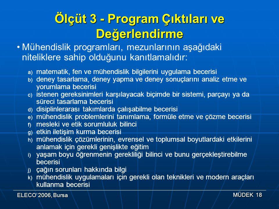 ELECO' 2006, Bursa MÜDEK 18 Ölçüt 3 - Program Çıktıları ve Değerlendirme Mühendislik programları, mezunlarının aşağıdaki niteliklere sahip olduğunu kanıtlamalıdır: a) matematik, fen ve mühendislik bilgilerini uygulama becerisi b) deney tasarlama, deney yapma ve deney sonuçlarını analiz etme ve yorumlama becerisi c) istenen gereksinimleri karşılayacak biçimde bir sistemi, parçayı ya da süreci tasarlama becerisi d) disiplinlerarası takımlarda çalışabilme becerisi e) mühendislik problemlerini tanımlama, formüle etme ve çözme becerisi f) mesleki ve etik sorumluluk bilinci g) etkin iletişim kurma becerisi h) mühendislik çözümlerinin, evrensel ve toplumsal boyutlardaki etkilerini anlamak için gerekli genişlikte eğitim i) yaşam boyu öğrenmenin gerekliliği bilinci ve bunu gerçekleştirebilme becerisi j) çağın sorunları hakkında bilgi k) mühendislik uygulamaları için gerekli olan teknikleri ve modern araçları kullanma becerisi