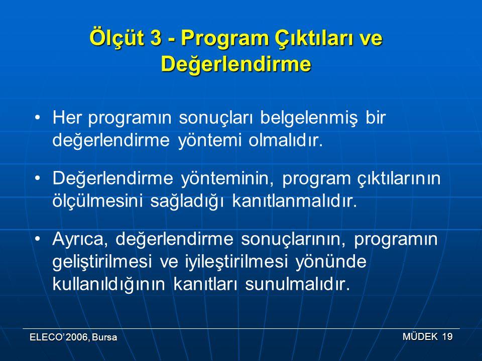 ELECO' 2006, Bursa MÜDEK 19 Ölçüt 3 - Program Çıktıları ve Değerlendirme Her programın sonuçları belgelenmiş bir değerlendirme yöntemi olmalıdır.