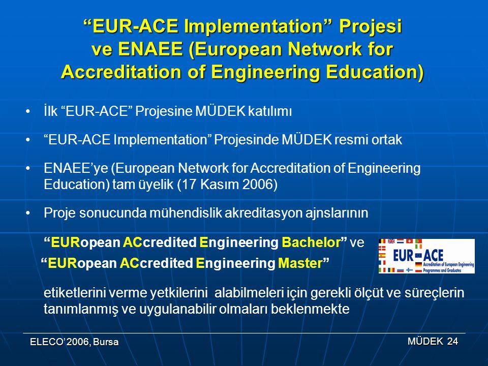 ELECO' 2006, Bursa MÜDEK 24 EUR-ACE Implementation Projesi ve ENAEE (European Network for Accreditation of Engineering Education) İlk EUR-ACE Projesine MÜDEK katılımı EUR-ACE Implementation Projesinde MÜDEK resmi ortak ENAEE'ye (European Network for Accreditation of Engineering Education) tam üyelik (17 Kasım 2006) Proje sonucunda mühendislik akreditasyon ajnslarının EURopean ACcredited Engineering Bachelor ve EURopean ACcredited Engineering Master etiketlerini verme yetkilerini alabilmeleri için gerekli ölçüt ve süreçlerin tanımlanmış ve uygulanabilir olmaları beklenmekte
