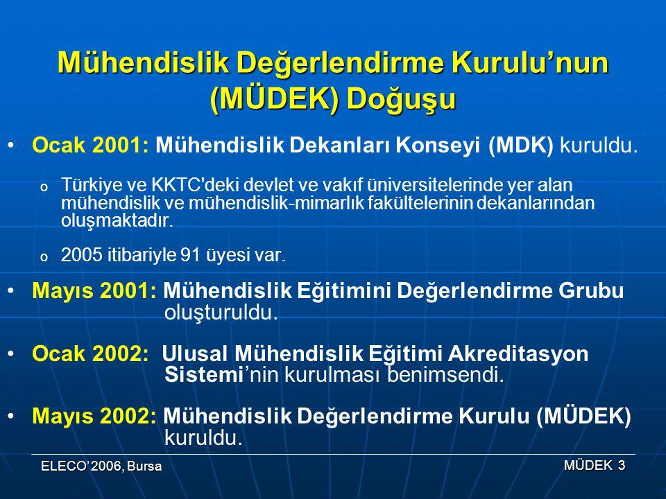 ELECO' 2006, Bursa MÜDEK 3 Ocak 2001: Mühendislik Dekanları Konseyi (MDK) kuruldu.