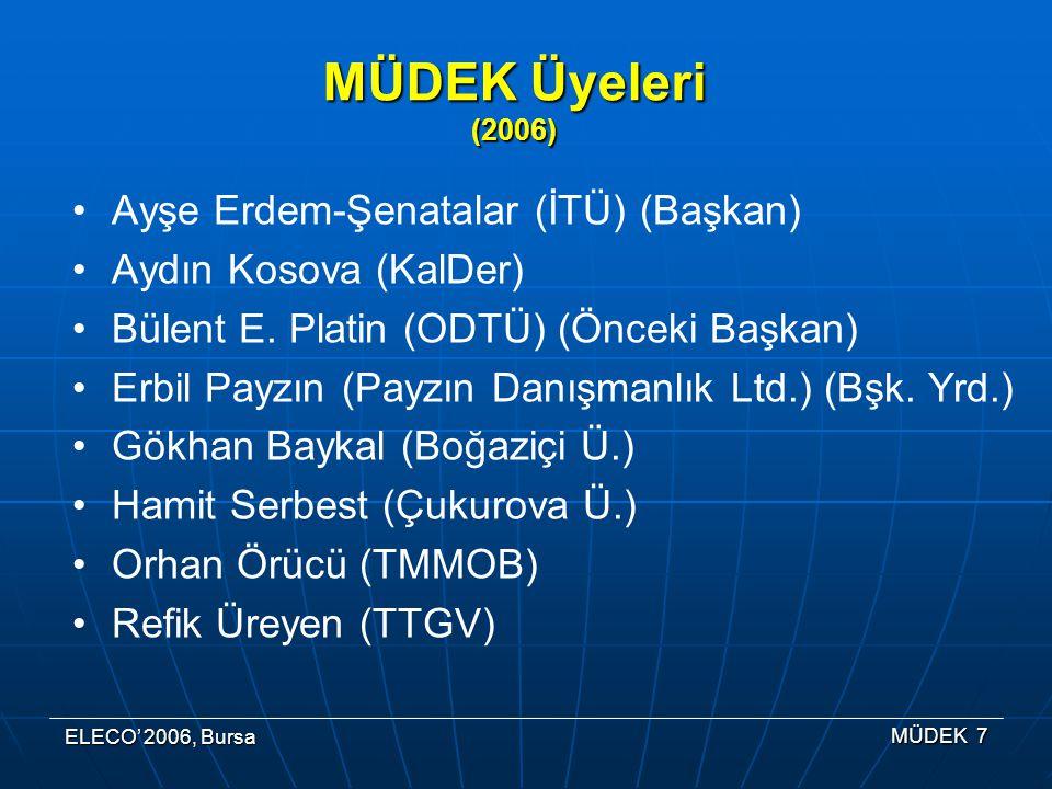 ELECO' 2006, Bursa MÜDEK 7 MÜDEK Üyeleri (2006) Ayşe Erdem-Şenatalar (İTÜ) (Başkan) Aydın Kosova (KalDer) Bülent E.