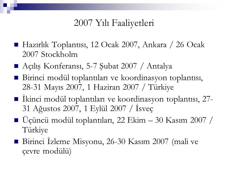 2007 Yılı Faaliyetleri Hazırlık Toplantısı, 12 Ocak 2007, Ankara / 26 Ocak 2007 Stockholm Açılış Konferansı, 5-7 Şubat 2007 / Antalya Birinci modül toplantıları ve koordinasyon toplantısı, 28-31 Mayıs 2007, 1 Haziran 2007 / Türkiye İkinci modül toplantıları ve koordinasyon toplantısı, 27- 31 Ağustos 2007, 1 Eylül 2007 / İsveç Üçüncü modül toplantıları, 22 Ekim – 30 Kasım 2007 / Türkiye Birinci İzleme Misyonu, 26-30 Kasım 2007 (mali ve çevre modülü)