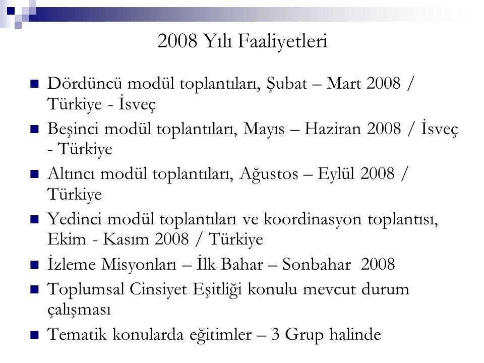 2008 Yılı Faaliyetleri Dördüncü modül toplantıları, Şubat – Mart 2008 / Türkiye - İsveç Beşinci modül toplantıları, Mayıs – Haziran 2008 / İsveç - Türkiye Altıncı modül toplantıları, Ağustos – Eylül 2008 / Türkiye Yedinci modül toplantıları ve koordinasyon toplantısı, Ekim - Kasım 2008 / Türkiye İzleme Misyonları – İlk Bahar – Sonbahar 2008 Toplumsal Cinsiyet Eşitliği konulu mevcut durum çalışması Tematik konularda eğitimler – 3 Grup halinde
