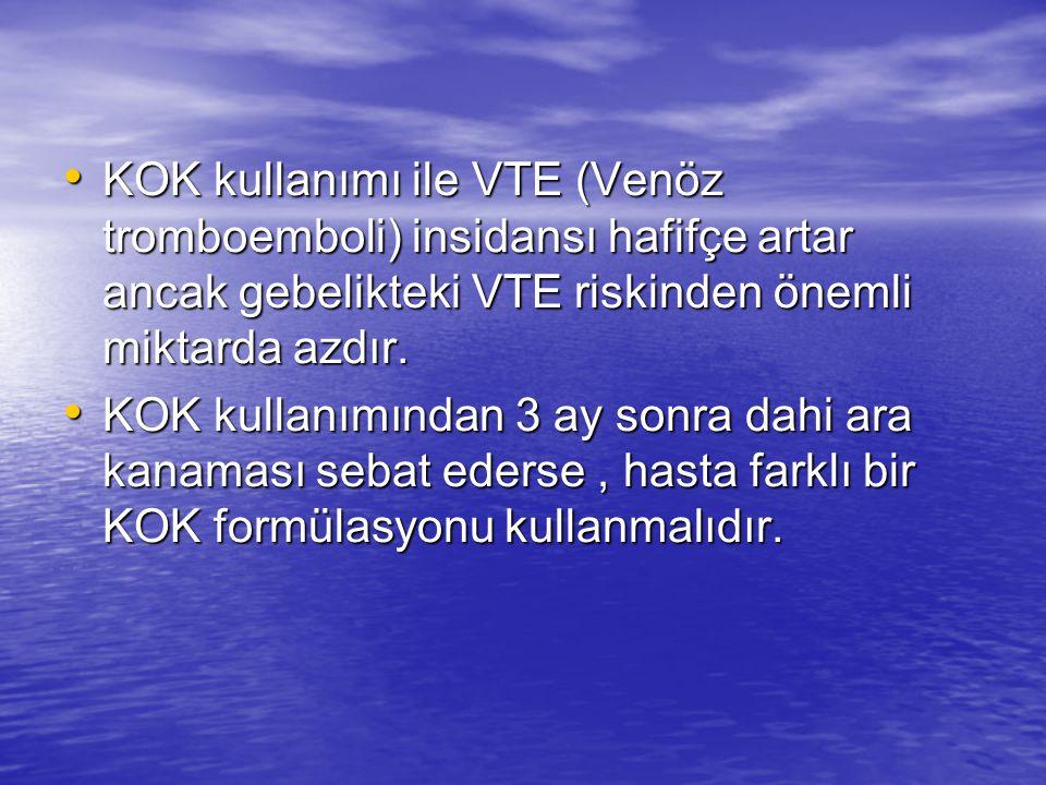 KOK kullanımı ile VTE (Venöz tromboemboli) insidansı hafifçe artar ancak gebelikteki VTE riskinden önemli miktarda azdır. KOK kullanımı ile VTE (Venöz
