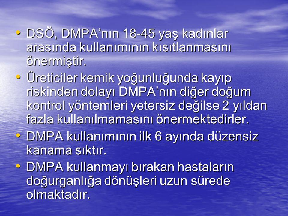 DSÖ, DMPA'nın 18-45 yaş kadınlar arasında kullanımının kısıtlanmasını önermiştir. DSÖ, DMPA'nın 18-45 yaş kadınlar arasında kullanımının kısıtlanmasın