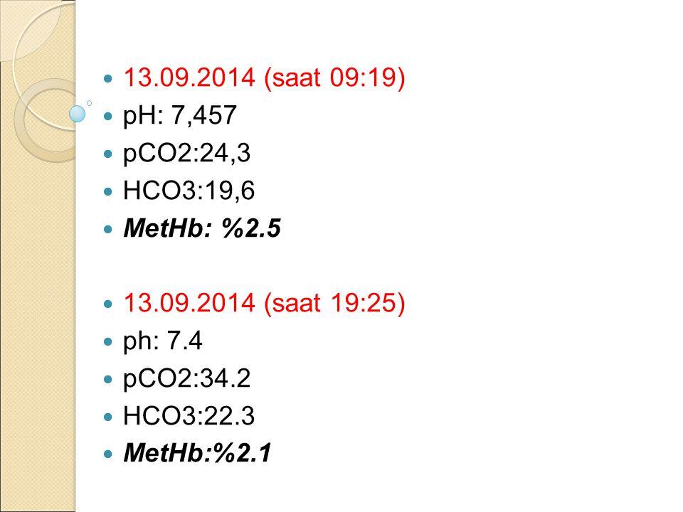 13.09.2014 (saat 09:19) pH: 7,457 pCO2:24,3 HCO3:19,6 MetHb: %2.5 13.09.2014 (saat 19:25) ph: 7.4 pCO2:34.2 HCO3:22.3 MetHb:%2.1