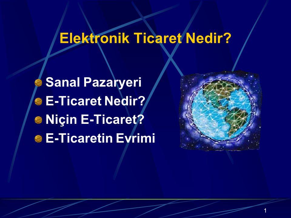 1 Elektronik Ticaret Nedir? Sanal Pazaryeri E-Ticaret Nedir? Niçin E-Ticaret? E-Ticaretin Evrimi