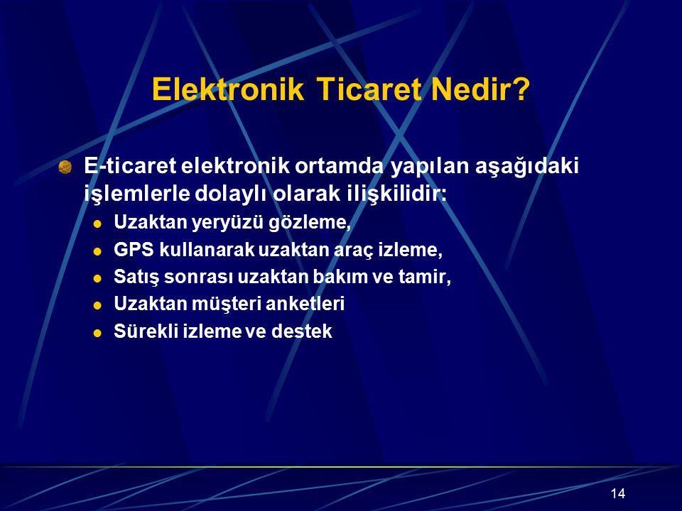 14 Elektronik Ticaret Nedir? E-ticaret elektronik ortamda yapılan aşağıdaki işlemlerle dolaylı olarak ilişkilidir: Uzaktan yeryüzü gözleme, GPS kullan